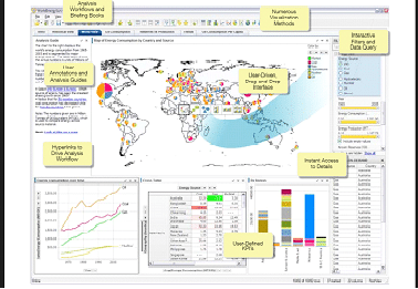 What is Spotfire Introduction to Tibco Spotfire