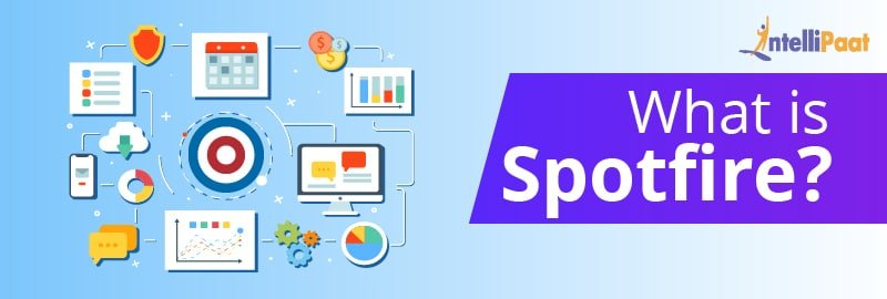 What is Spotfire?