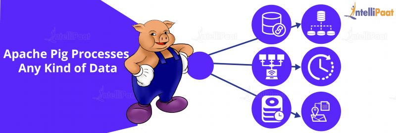 What is Apache Pig?