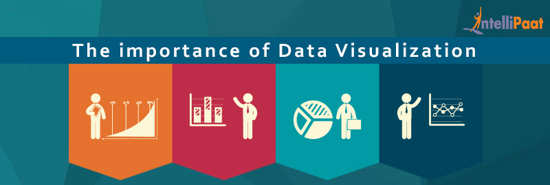 Trending Now: The Science of Data Visualization