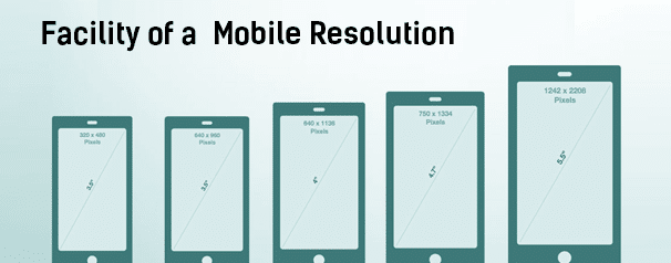 Mobile Resolution