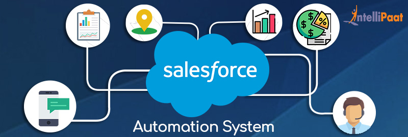 importance of sales force management pdf