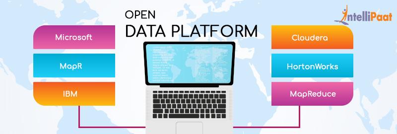 big data platforms Top 6 Hadoop Vendors Providing Big Data Solutions in Open Data ...