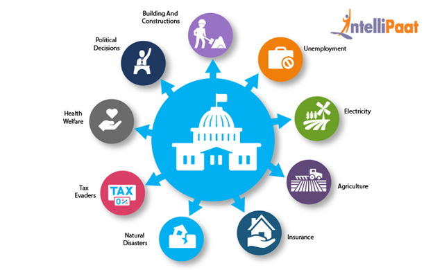 Big data in Government industry