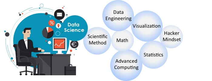 enterprises need big data experts are you qualified  enterprises need big data experts are you qualified
