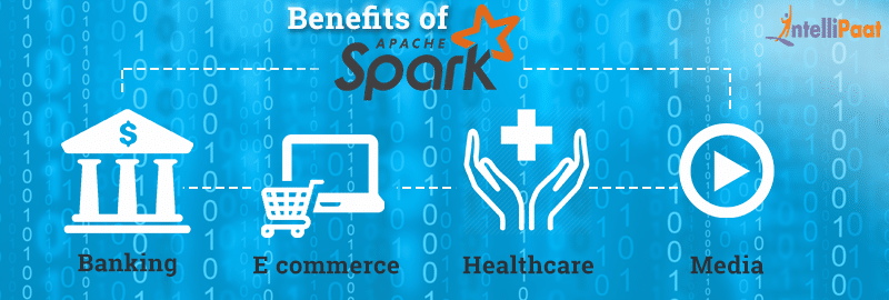 What is Apache Spark used for
