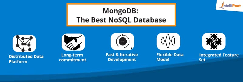 What is MongoDB - Introduction to MongoDB Architecture