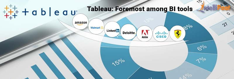 7 Enterprises Using Tableau with Great Success!
