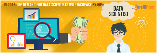A Report on the Salary Structure of a Data Scientist - Intellipaat Blog