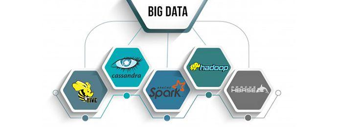 Big Data Concepts..