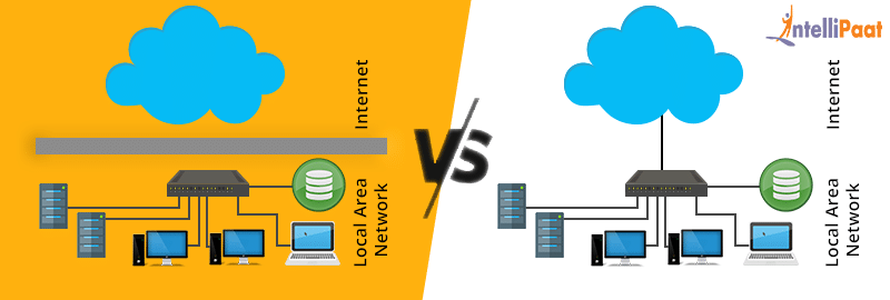 Comparison of Cloud technology with traditional computing