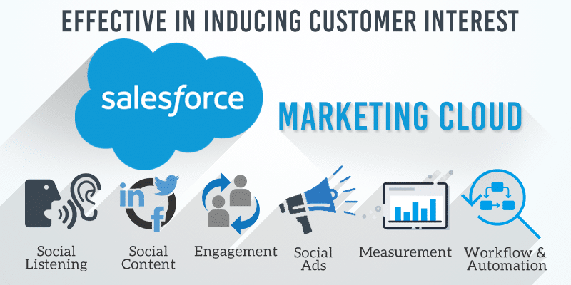 salesforce marketing cloud differentiators This article covers the process for approving email content in the salesforce marketing cloud (sfmc) approvers are only approving the content and not the audience the content will be sent to.
