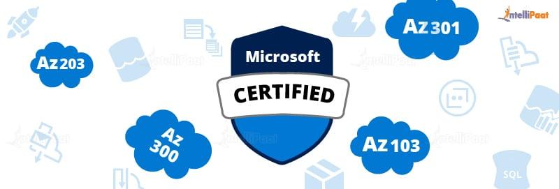Azure certification-What is Microsoft Azure-Intellipaat