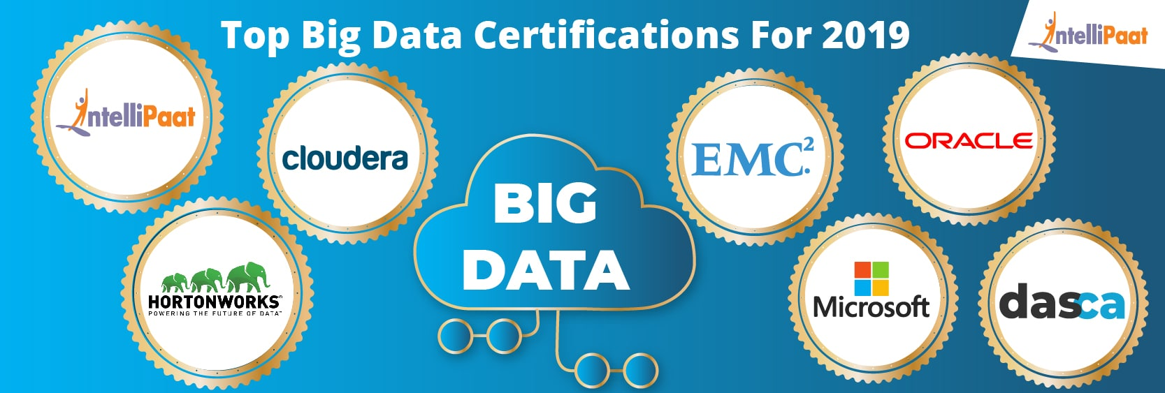 Top 10 Big Data Certifications Recognized By The Industry