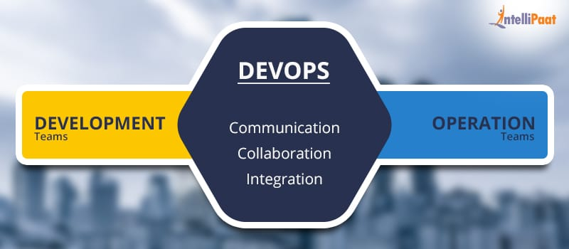 Comparison of the Top DevOps Job Roles