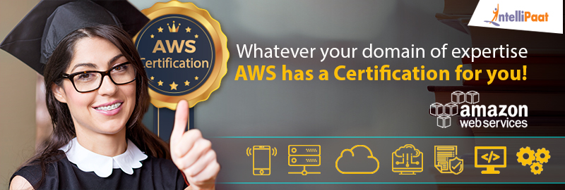 Let's explore theAmazon Web Services certifications based on role