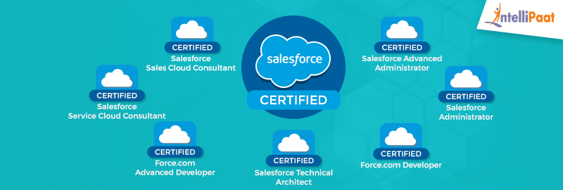So here are the top Salesforce certifications