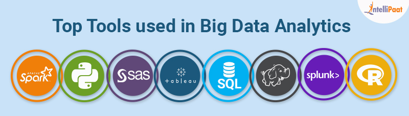 Top Tools used in Big Data Analytics