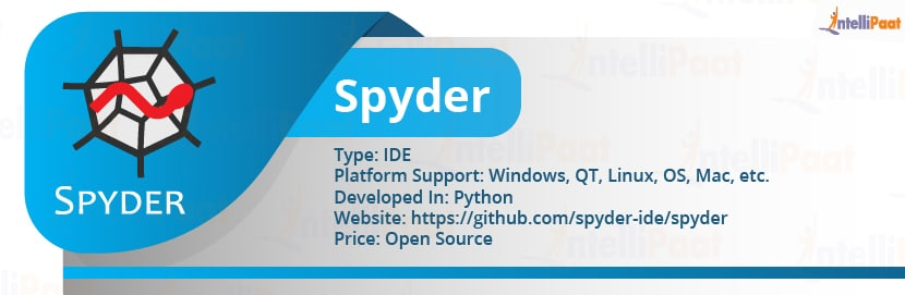 Top 10 Python IDEs - Intellipaat Blog