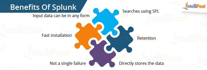 Advantages Of Splunk