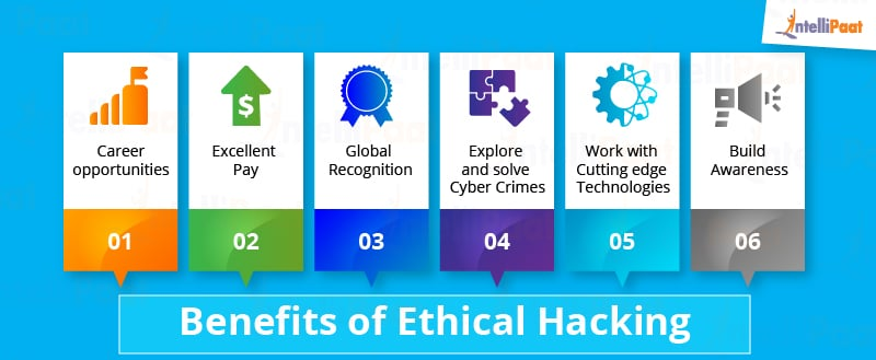 Why Should One Become A Certified Ethical Hacker