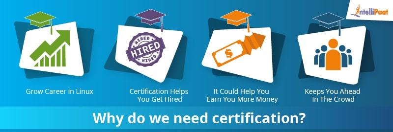 Linux Certification - Intellipaat Blog