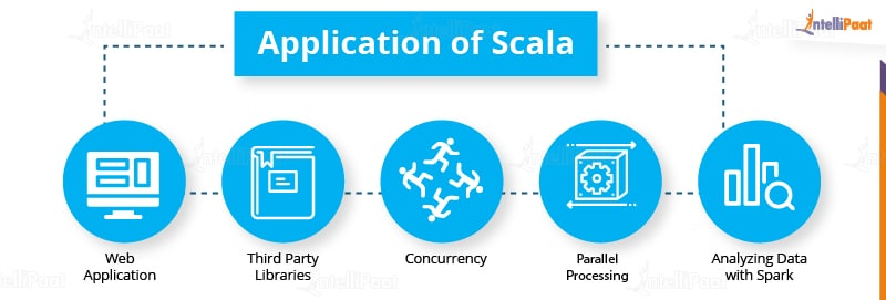 applications_scala