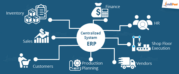 Centralized System or ERP System