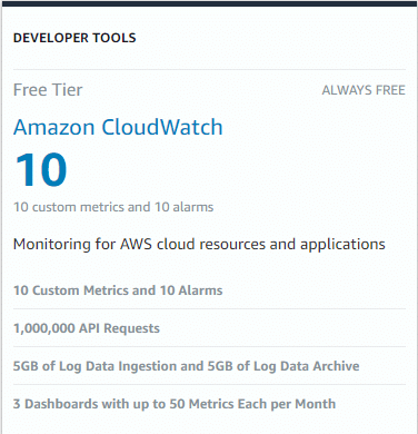 What is Cloudwatch in AWS - AWS Cloudwatch Tutorial