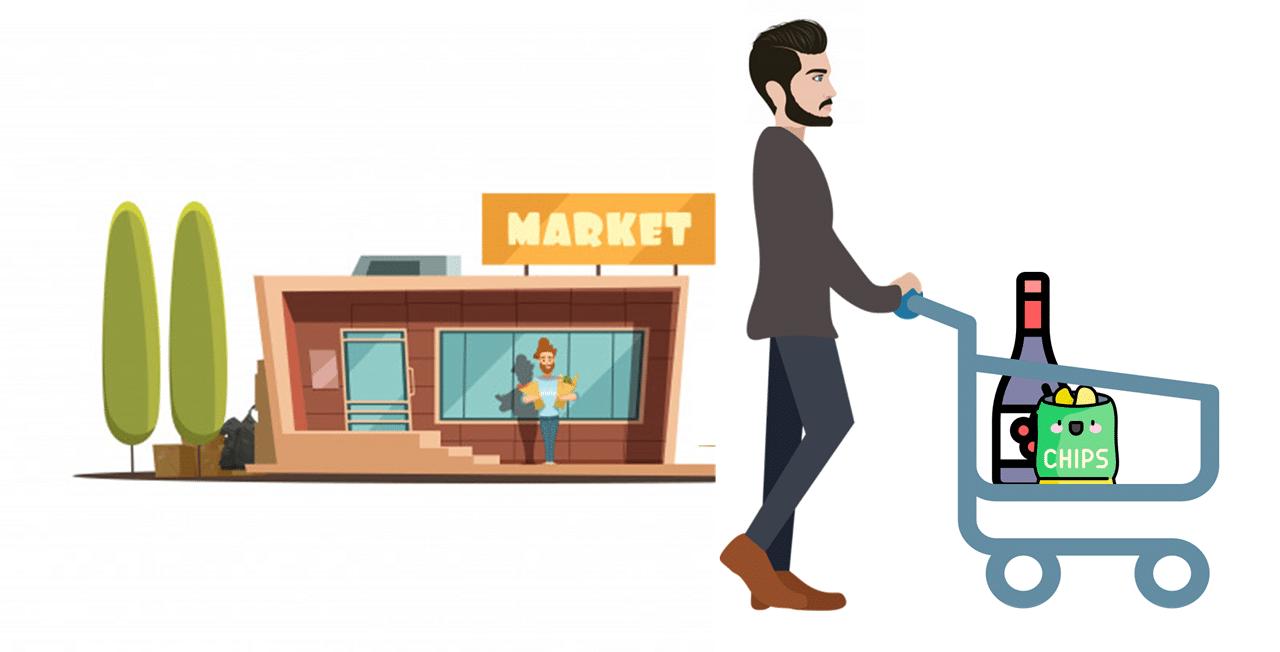 Data Science Apriori Algorithm in Python- Market Basket Analysis