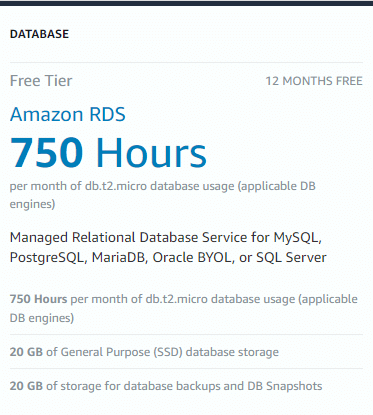 What is Amazon RDS in AWS? - Creating Amazon RDS MySQL Instance