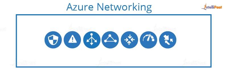 Azure Networking-What is Microsoft Azure-Intellipaat
