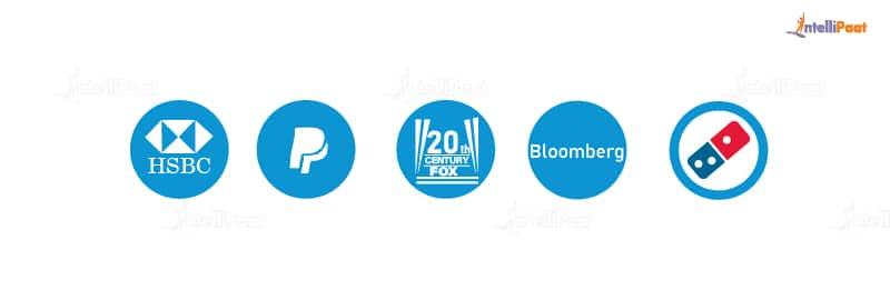 top users - AWS vs Azure vs GCP