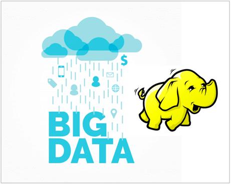 Big Data Hadoop Cheat Sheet