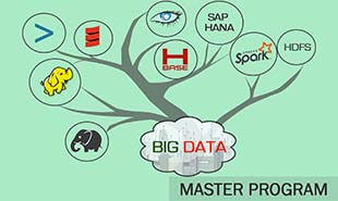 big data fundamentals training