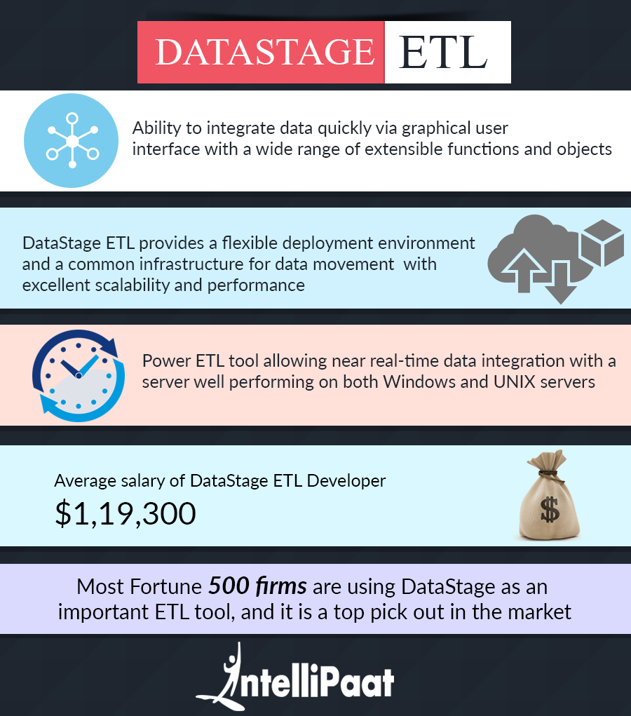 Datastage-Infographic