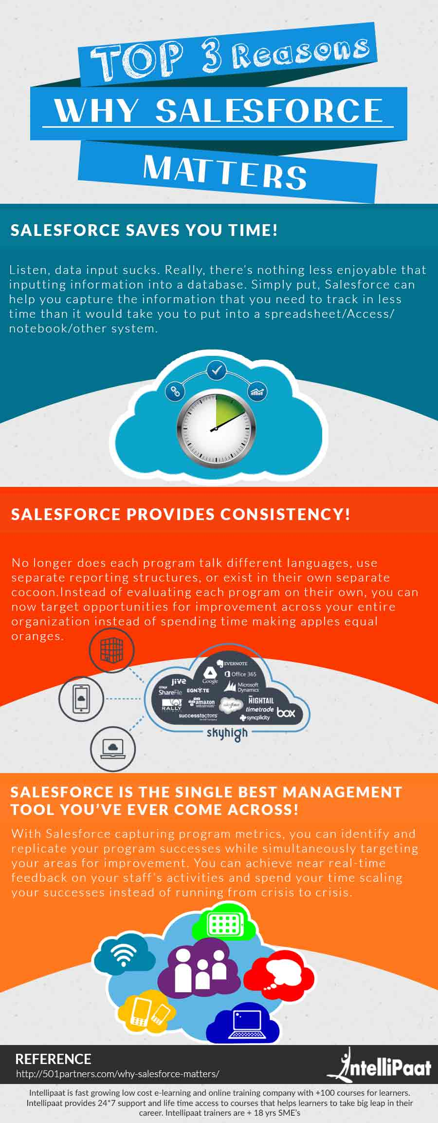 Top-3-reasons-why-Salesforce-matters