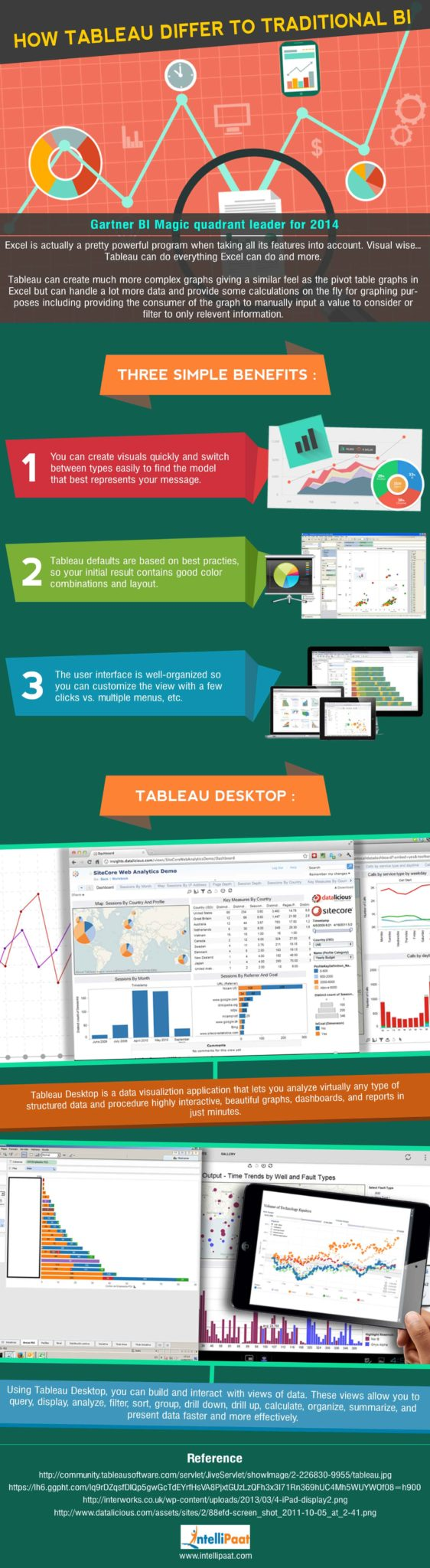tableau_infographic