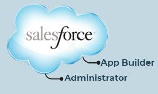 Salesforce Admin and App Builder