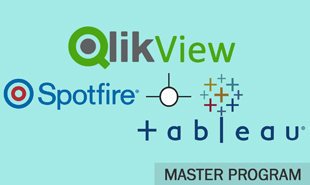 qlikview tableau spotfire training