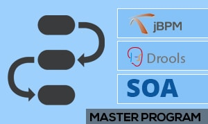 JBPM drools and soa master training