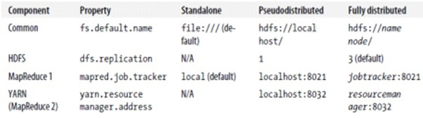 hadoop-installation-3
