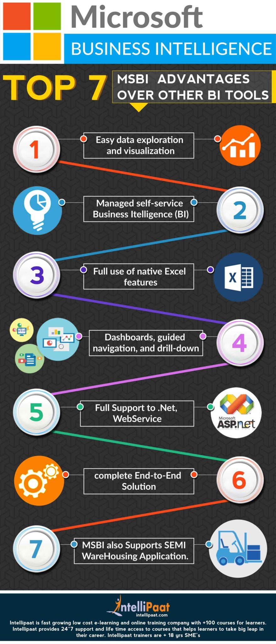 msbi_infographic