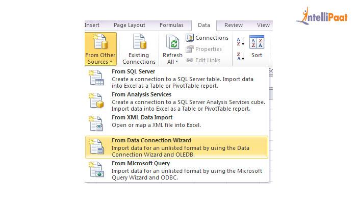 Integração Sap Hana com o Microsoft Excel