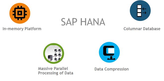 Why Choose SAP HANA