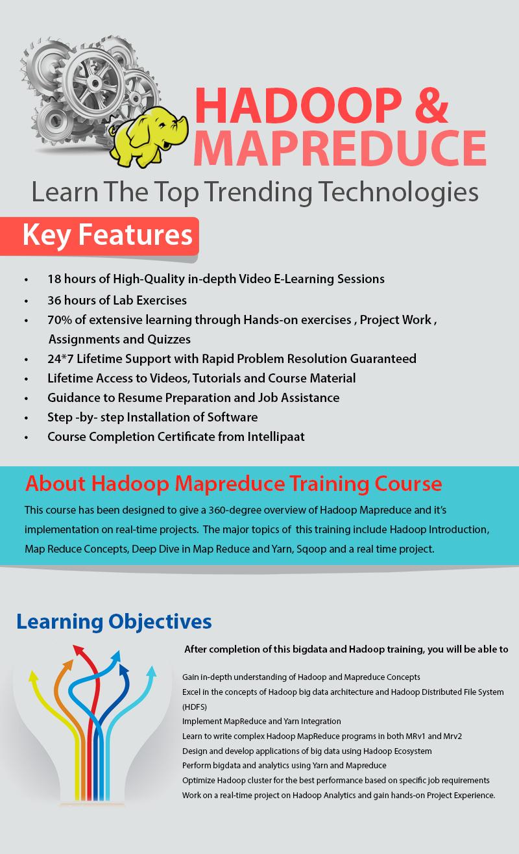 Hadoop-Mapreduce-Infographics