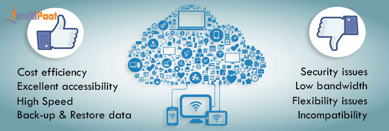 Advantages And Disadvantages of Cloud Computing