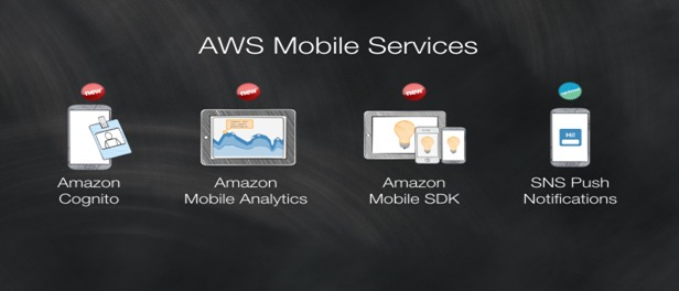 Mobile-services1