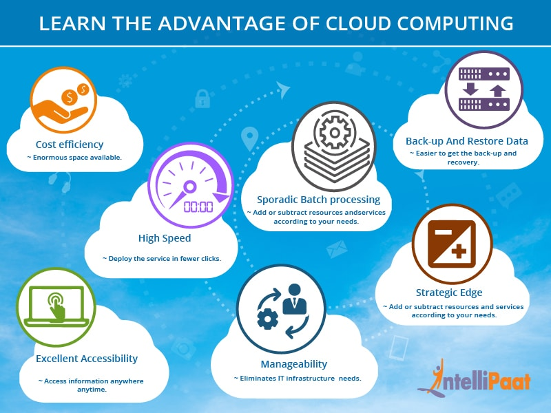 Advantages And Disadvantages Of Cloud Computing Intellipaat