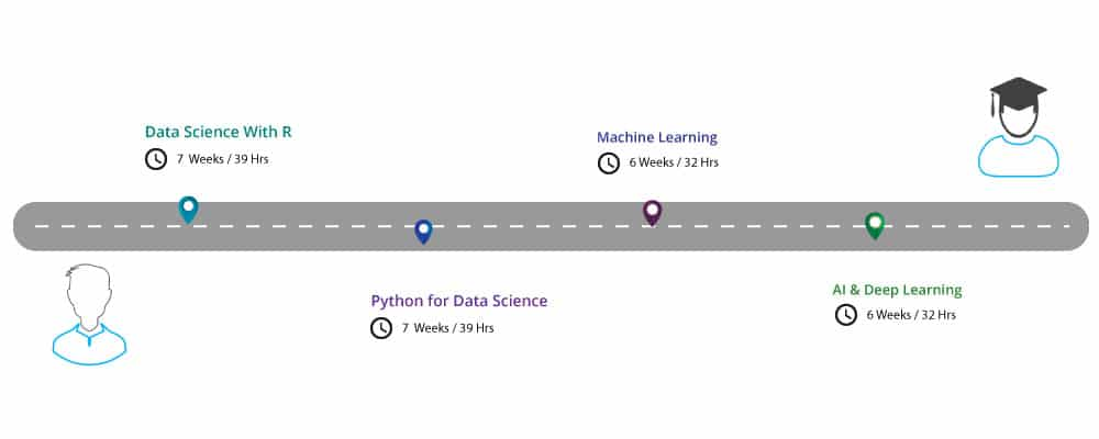 learning-path
